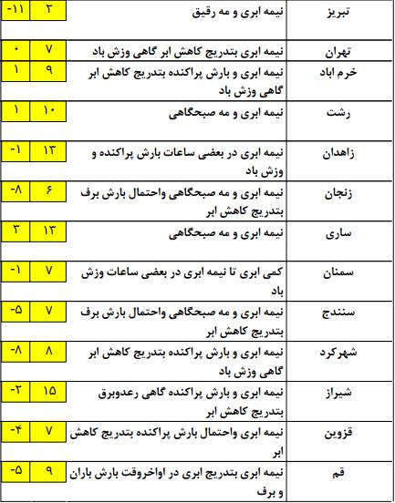 آشنایی با استان هرمزگان hamshahrionline